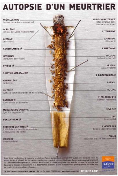 Tabac : les cigarettes vous font fumer desantidepresseurs