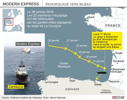 modern-express.le-cargo-remorque-est-en-approche-de-bilbao_1