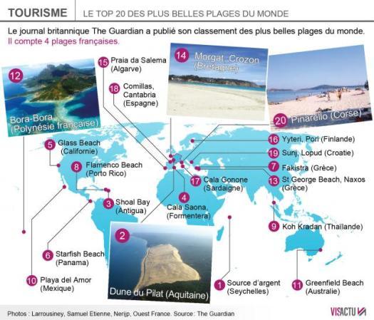 quatre-plages-francaises-dont-une-bretonne-dans-le-top-20-mondial_0 (1)