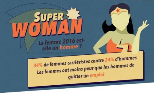 super woman blog.jpeg